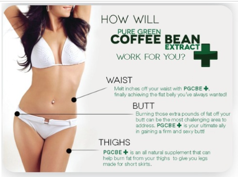 coffe-beans-weight-loss